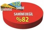 Erdoğan'ın açıklamaları sonrası ilk anket